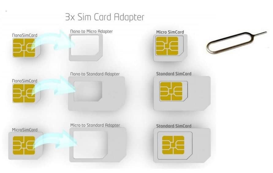 Kit Adaptateur Nano-SIM,Carte SIM + Pic iPhone